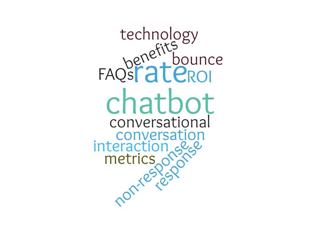 chatbot metrics ROI